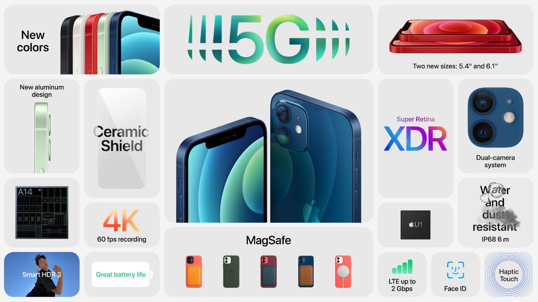 699 美元起,iPhone 12 / 12 mini 正式发布:最小 5G 手机 - 热点资讯 首页 第10张