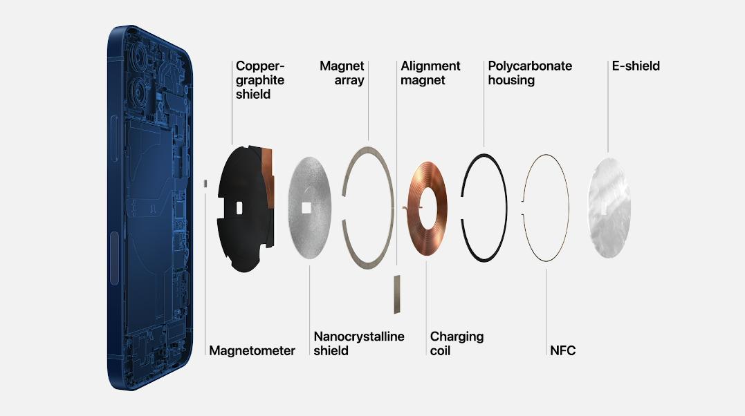 699 美元起,iPhone 12 / 12 mini 正式发布:最小 5G 手机 - 热点资讯 首页 第7张