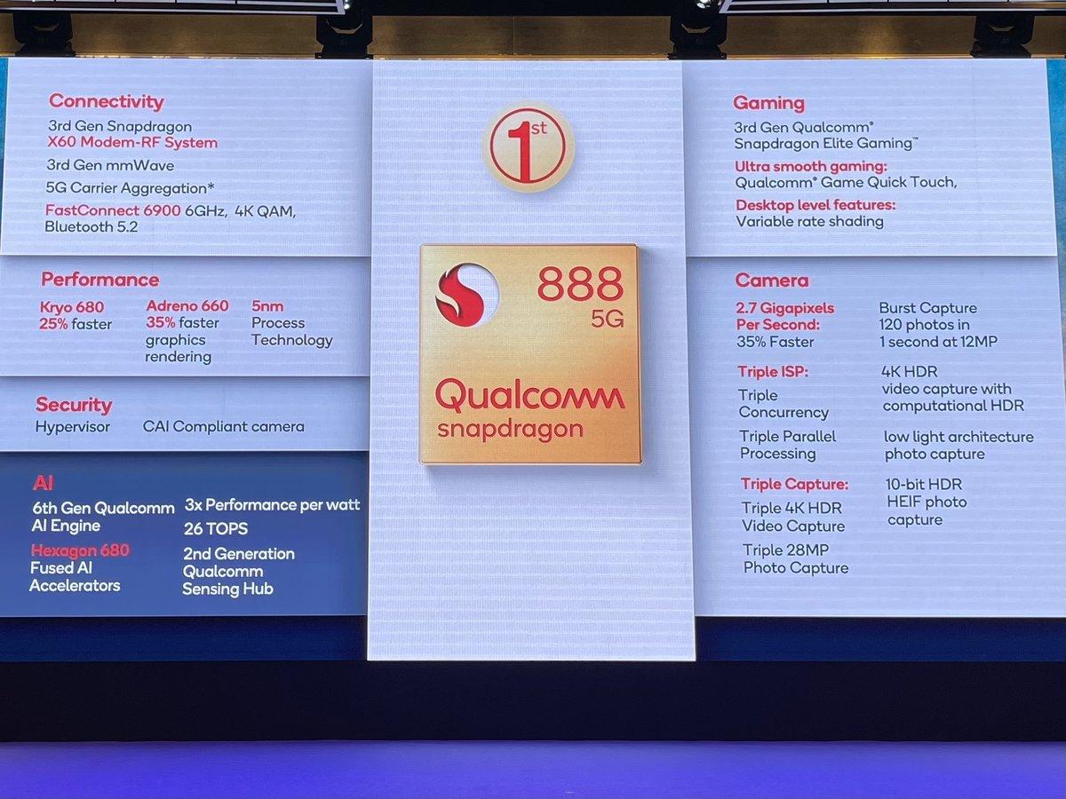 高通骁龙888详解:首发Cortex X1不算啥,这些才是重点 - 热点资讯 值得买吗 第2张