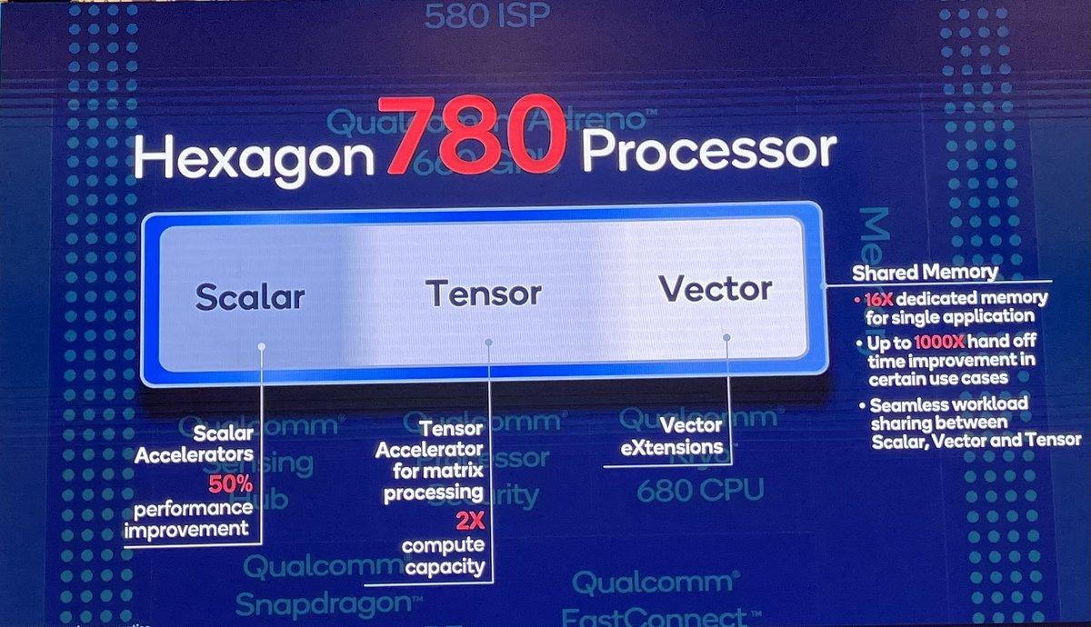 高通骁龙888详解:首发Cortex X1不算啥,这些才是重点 - 热点资讯 值得买吗 第8张