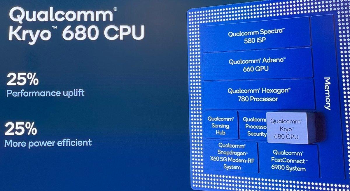 高通骁龙888详解:首发Cortex X1不算啥,这些才是重点 - 热点资讯 值得买吗 第11张