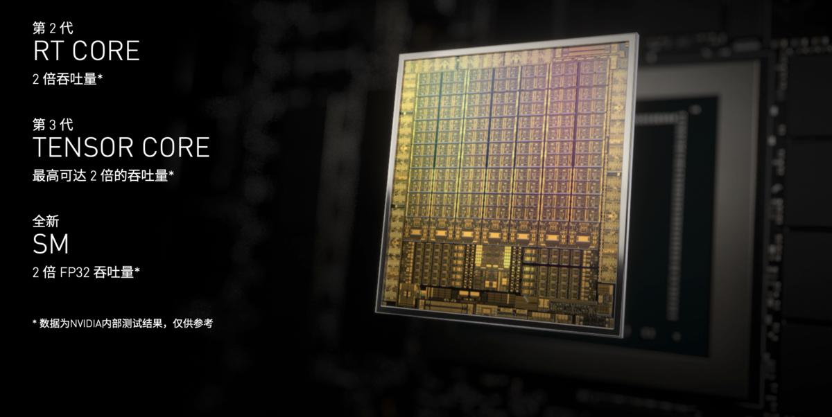 RTX 3060 Ti 测试出炉:2K 光追/1080P 高帧率好选择 - 热点资讯 家电百科 第2张