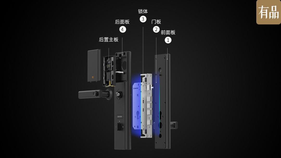 小米有品众筹指纹锁:核心部件在门内,杜绝干扰撬锁,1999元 - 热点资讯 值得买吗 第1张