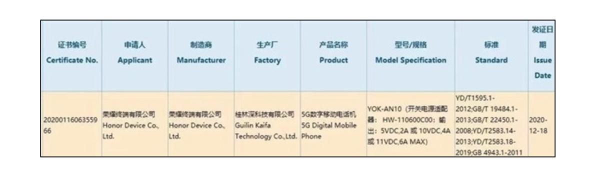 触控采样率达到300Hz?消息称荣耀V40将于1月中旬发布 - 热点资讯 每日推荐 第3张