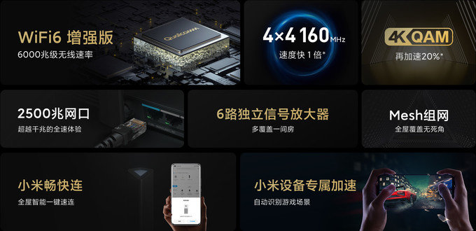 小米路由器AX6000正式发布,首发WiFi6增强版技术 - 热点资讯 每日推荐 第4张