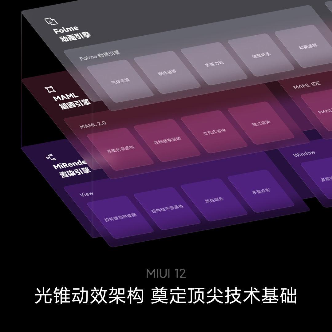 小米 MIUI 12.5 发布:隐私保护是重点 - 热点资讯 每日推荐 第5张
