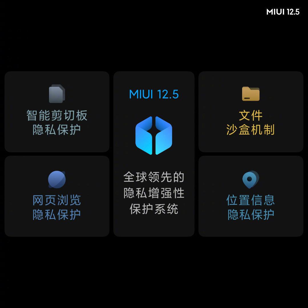 小米 MIUI 12.5 发布:隐私保护是重点 - 热点资讯 每日推荐 第6张