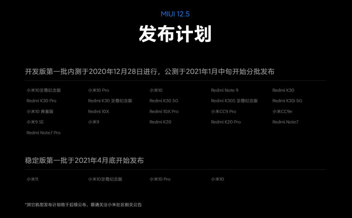 小米 MIUI 12.5 发布:隐私保护是重点 - 热点资讯 每日推荐 第8张