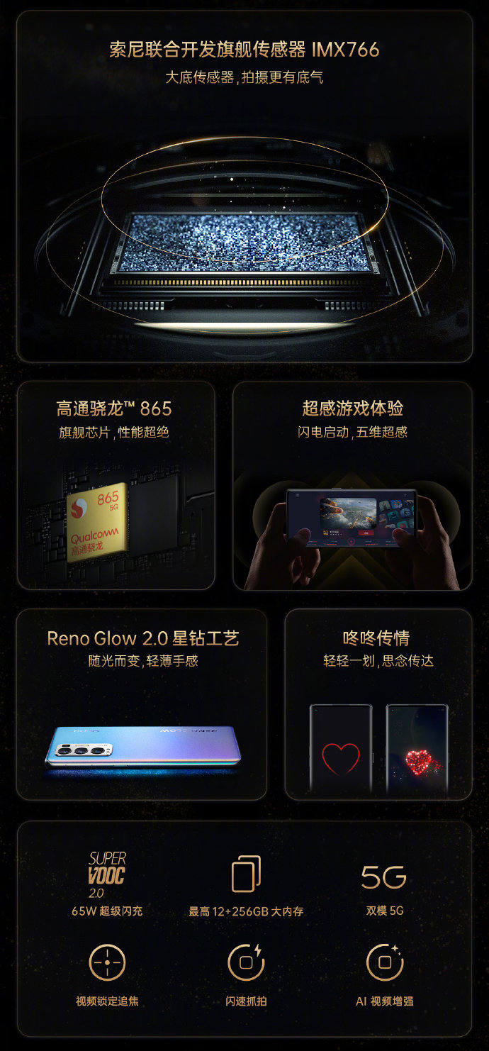 旗舰性能+定制影像,新年换机首选 OPPO Reno5 Pro+ - 热点资讯 每日推荐 第3张