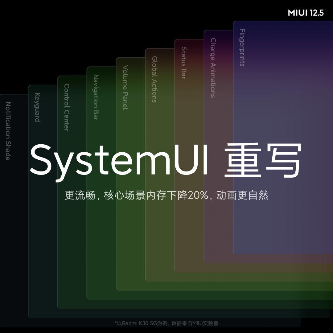 小米 MIUI 12.5 发布:隐私保护是重点 - 热点资讯 每日推荐 第2张
