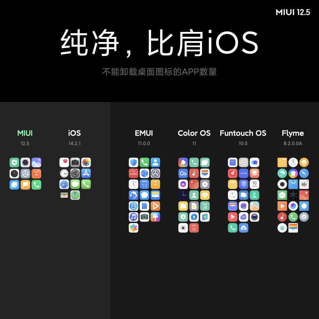 小米 MIUI 12.5 发布:隐私保护是重点 - 热点资讯 每日推荐 第4张