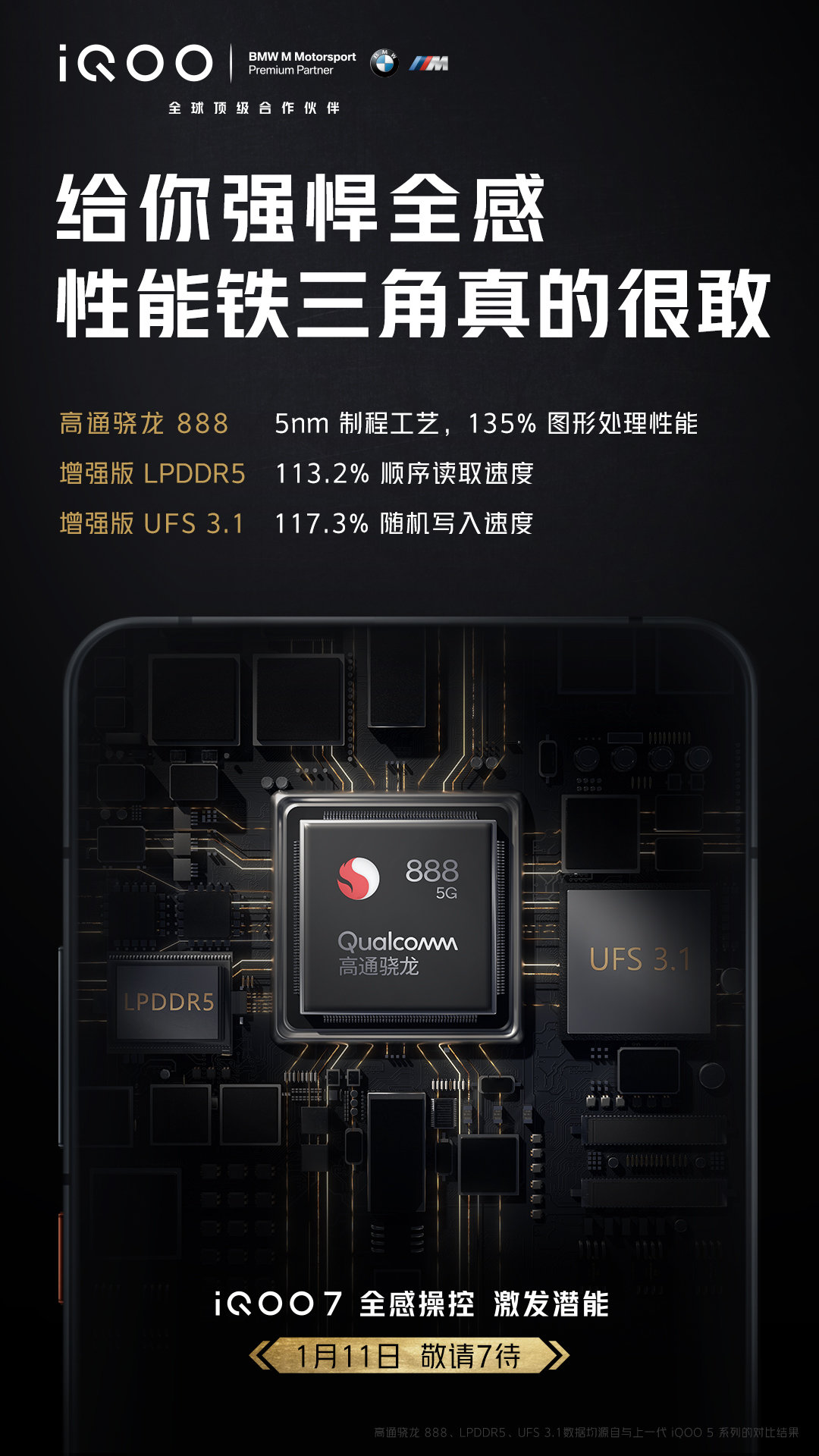iQOO 7 操控升级:双压感灵敏触控 + 120Hz 刷新率 - 热点资讯 每日推荐 第4张