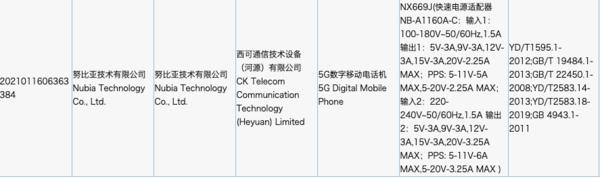 努比亚新机通过3C认证:搭载骁龙888,支持66W快充 - 热点资讯 家电百科 第1张