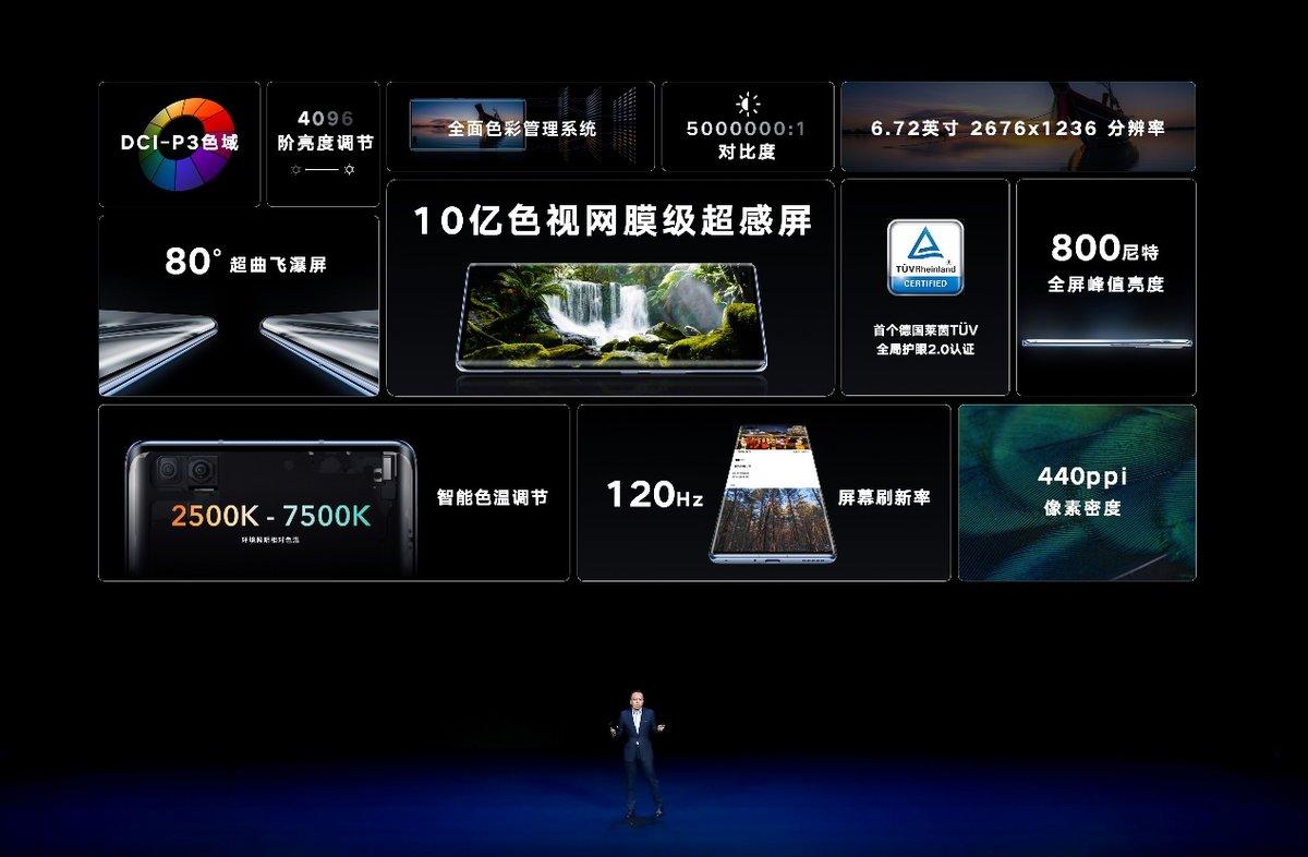 GPU Turbo X加速引擎 释放芯片潜力 荣耀V40售价3599元起 - 热点资讯 家电百科 第7张