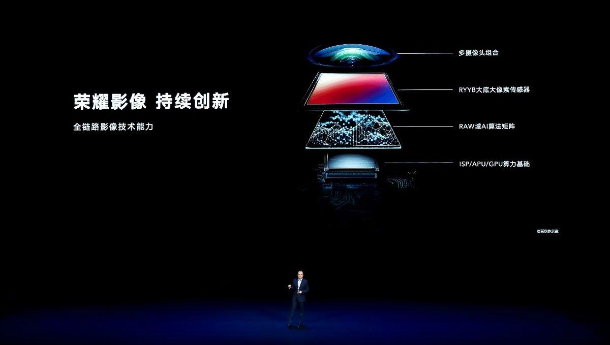 GPU Turbo X加速引擎 释放芯片潜力 荣耀V40售价3599元起 - 热点资讯 家电百科 第16张